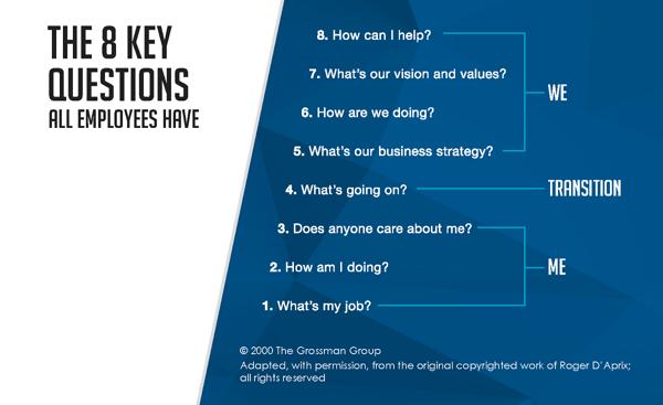 8_Key_Questions_2020_v4