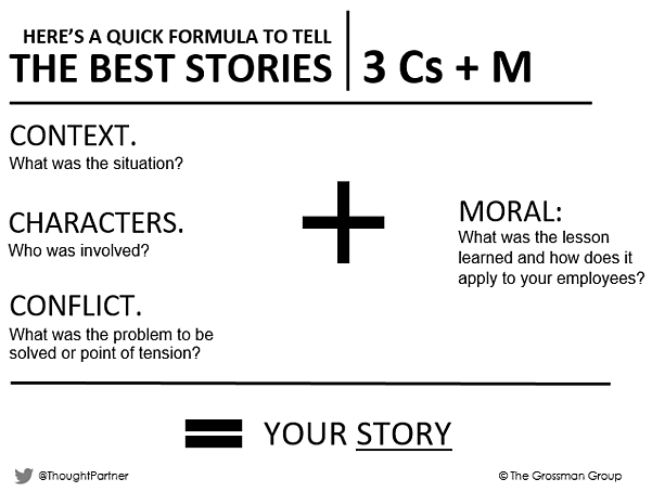 Quick-Formula-to-tell-the-best-stories-to-your-employees-and-teams.png