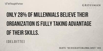 VISUAL-TWEET-28-percent-of-millennials-believe.png