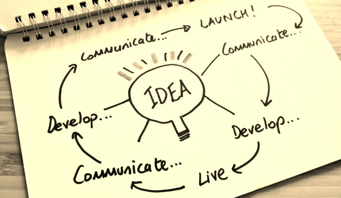 communicate-your-strategy