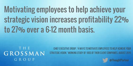 VISUAL TWEET-Motivating employees.png