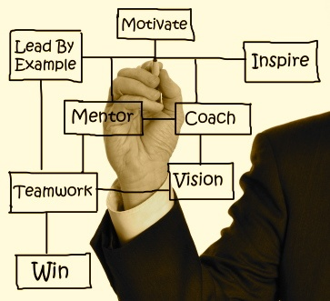 authentic_leadership.jpg
